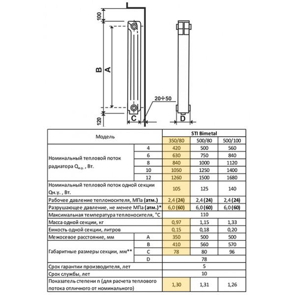 Биметаллический радиатор STI 500 80 4 секции